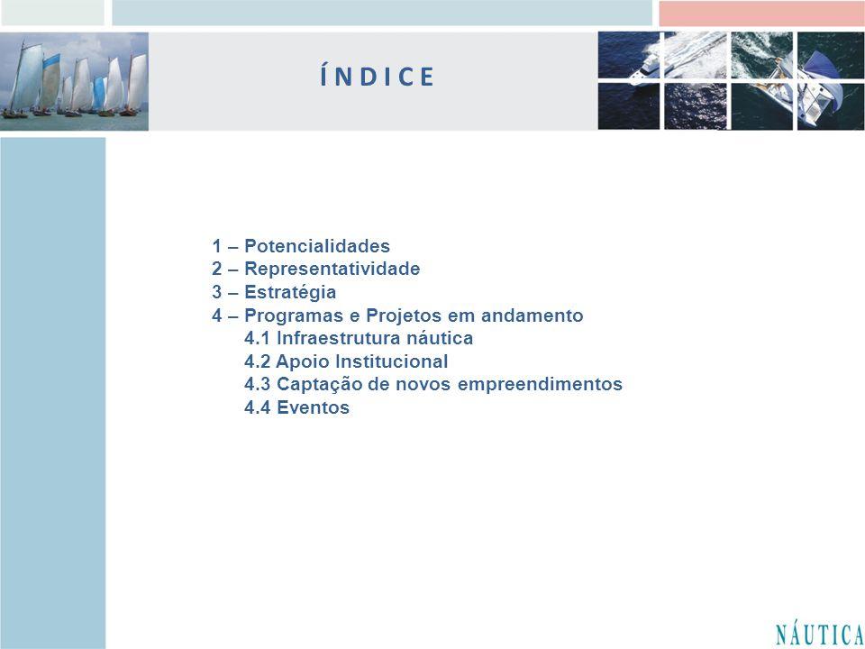 Í N D I C E 1 – Potencialidades 2 – Representatividade 3 – Estratégia 4 – Programas e Projetos em andamento 4.1 Infraestrutura náutica 4.2 Apoio Insti