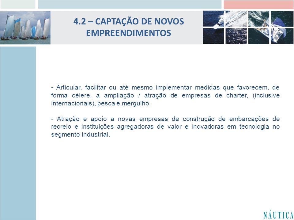 - Articular, facilitar ou até mesmo implementar medidas que favorecem, de forma célere, a ampliação / atração de empresas de charter, (inclusive inter