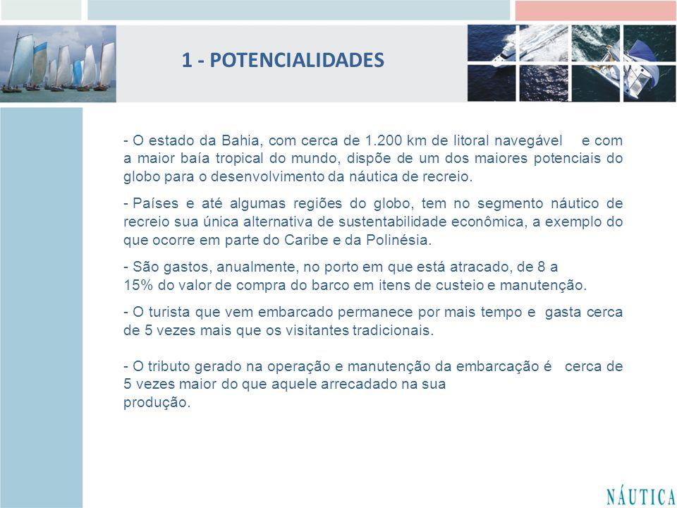 1 - POTENCIALIDADES - O estado da Bahia, com cerca de 1.200 km de litoral navegável e com a maior baía tropical do mundo, dispõe de um dos maiores pot