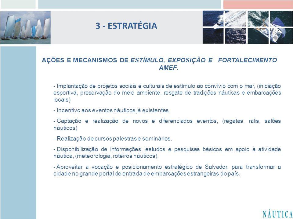 - Implantação de projetos sociais e culturais de estímulo ao convívio com o mar, (iniciação esportiva, preservação do meio ambiente, resgate de tradiç