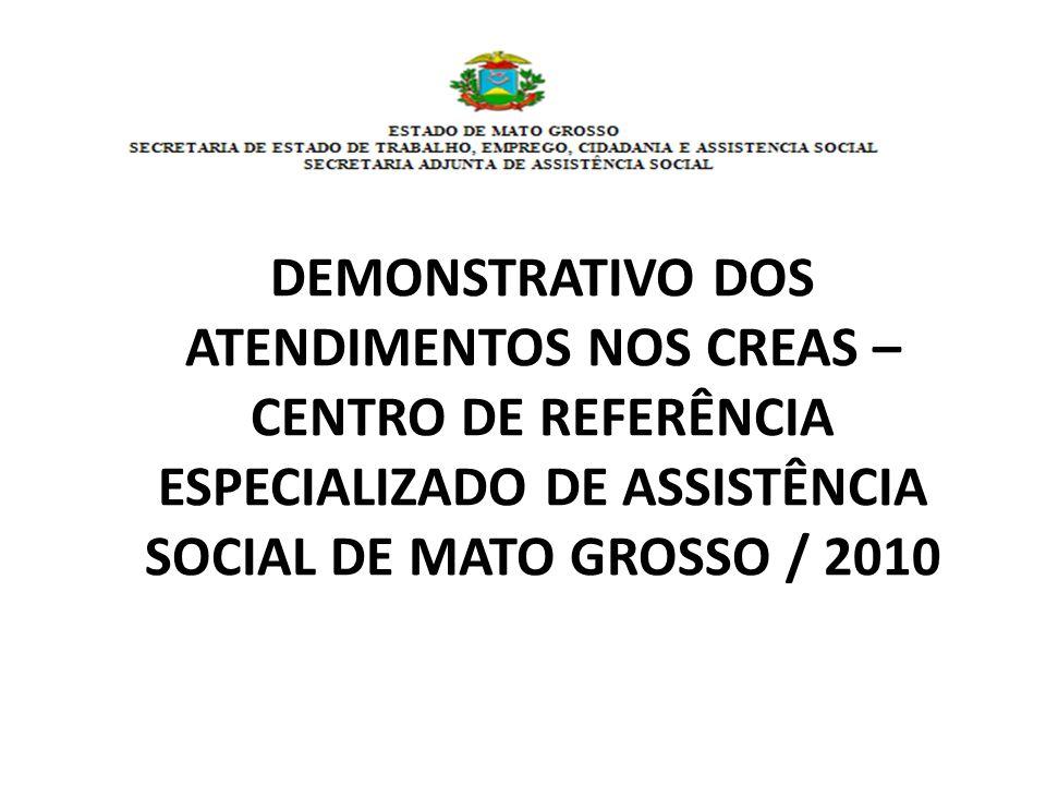 DEMONSTRATIVO DOS ATENDIMENTOS NOS CREAS – CENTRO DE REFERÊNCIA ESPECIALIZADO DE ASSISTÊNCIA SOCIAL DE MATO GROSSO / 2010