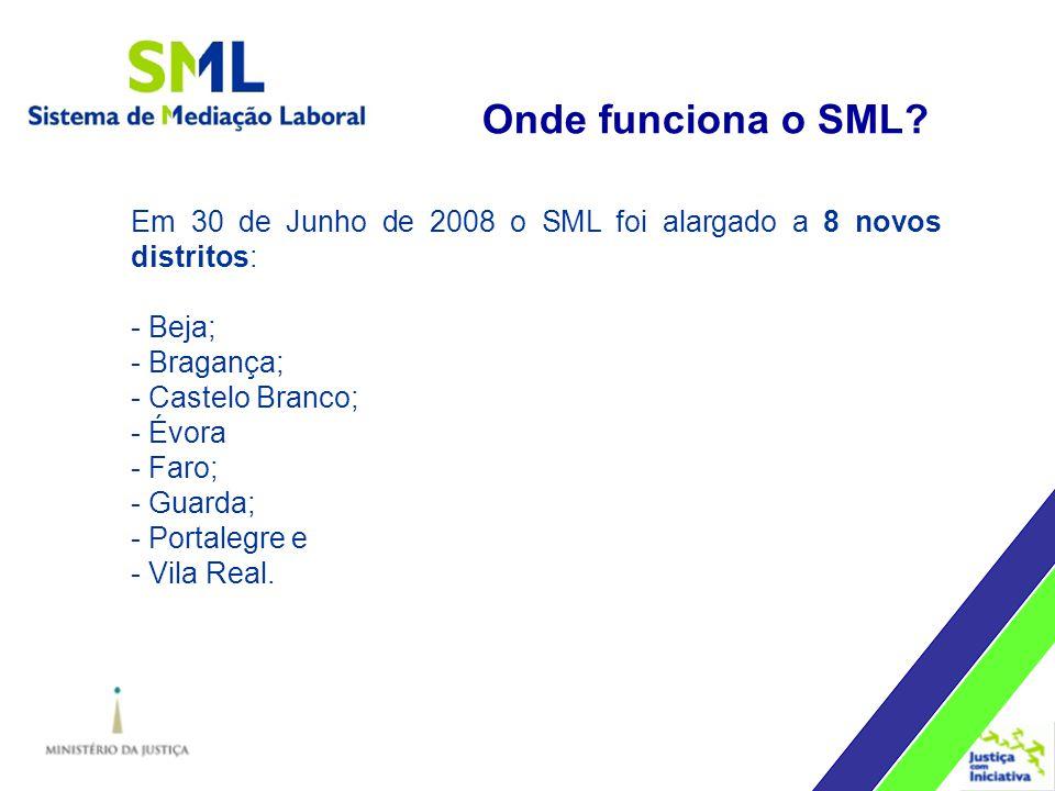 Onde funciona o SML.