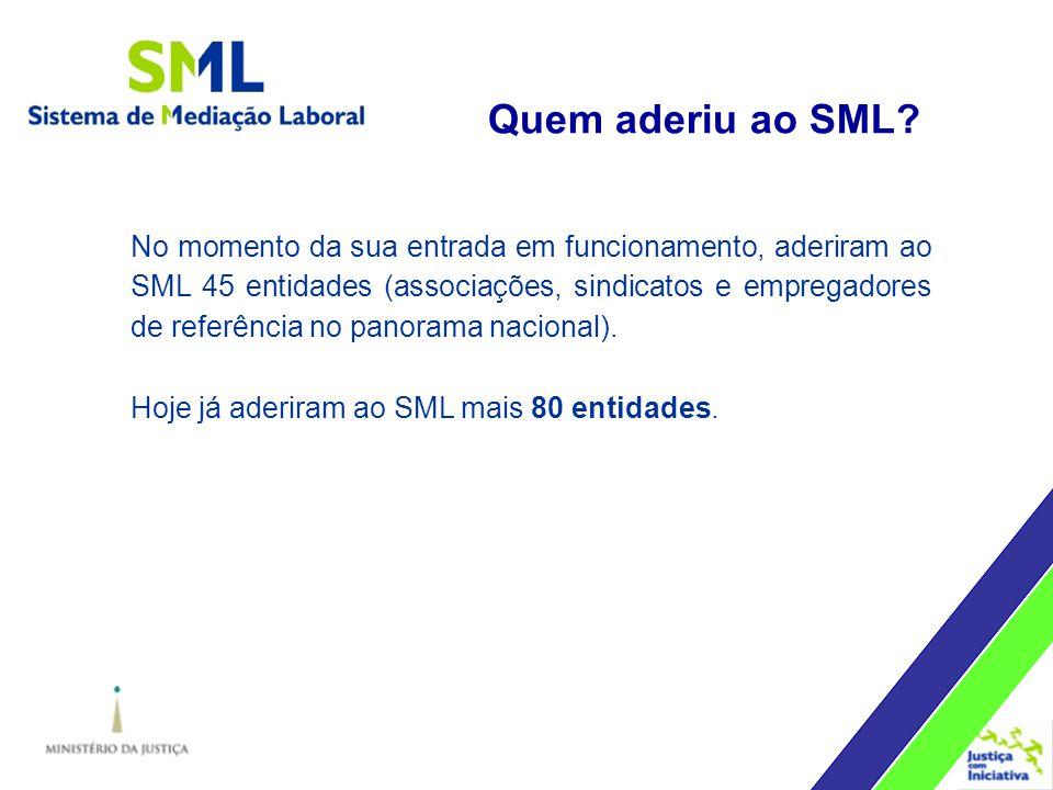 Quem aderiu ao SML.