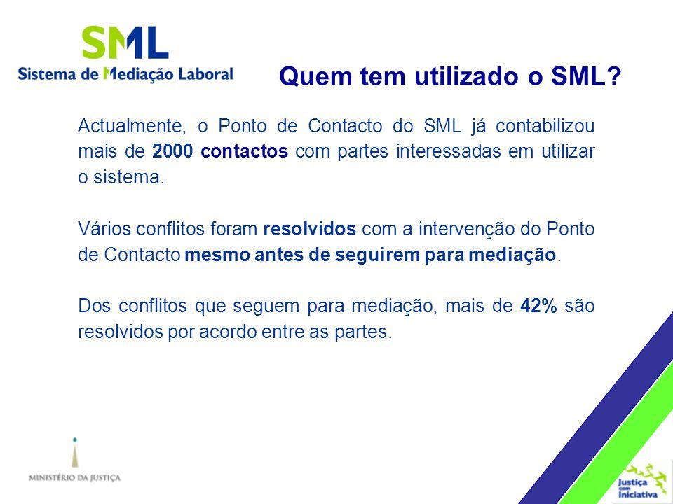 Quem tem utilizado o SML.