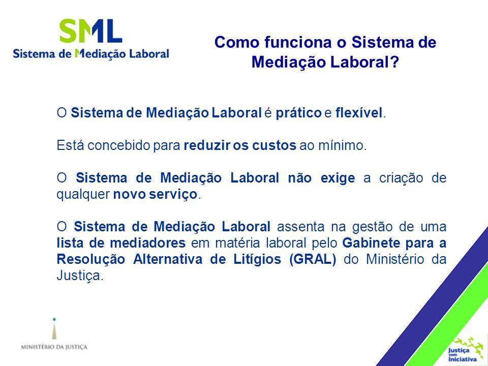 O Sistema de Mediação Laboral é prático e flexível.