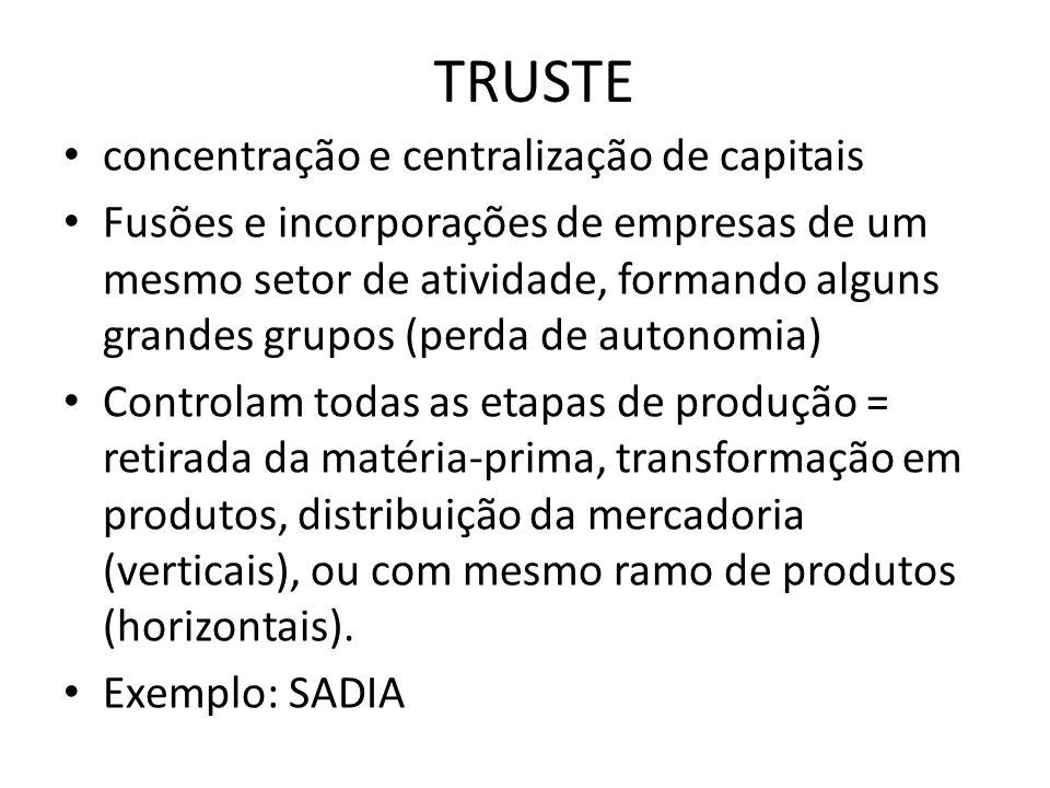 TRUSTE concentração e centralização de capitais Fusões e incorporações de empresas de um mesmo setor de atividade, formando alguns grandes grupos (per