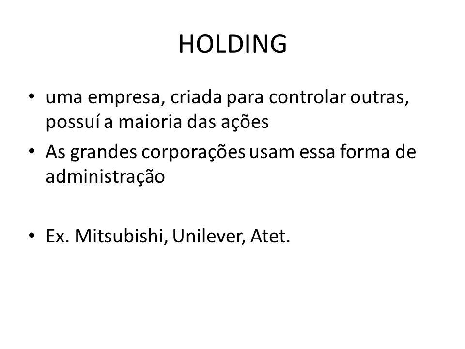 HOLDING uma empresa, criada para controlar outras, possuí a maioria das ações As grandes corporações usam essa forma de administração Ex. Mitsubishi,