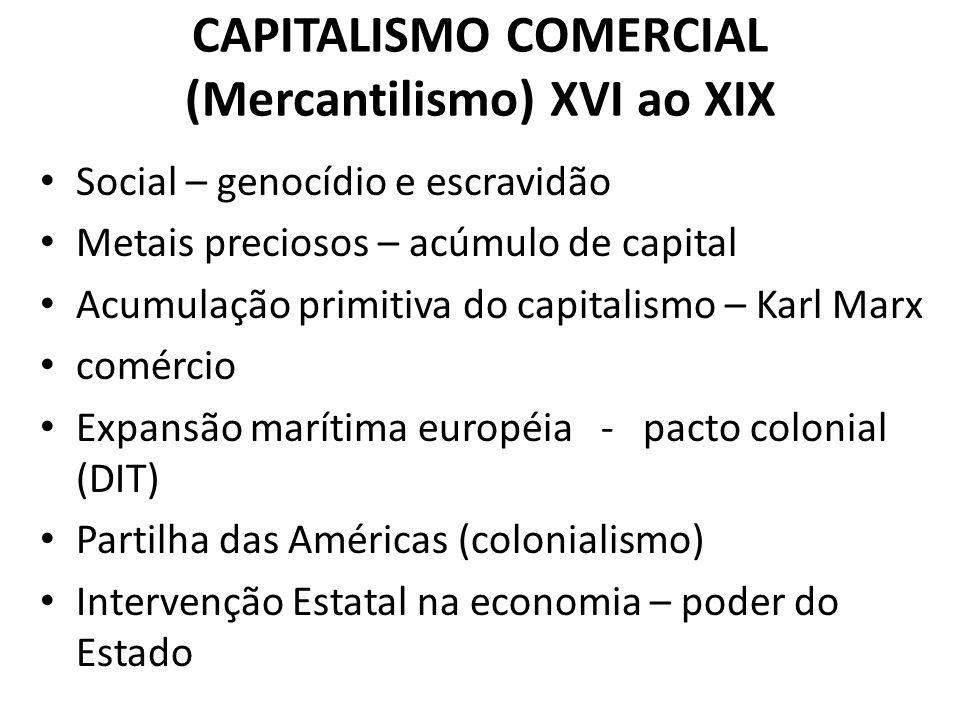 CAPITALISMO COMERCIAL (Mercantilismo) XVI ao XIX Social – genocídio e escravidão Metais preciosos – acúmulo de capital Acumulação primitiva do capital