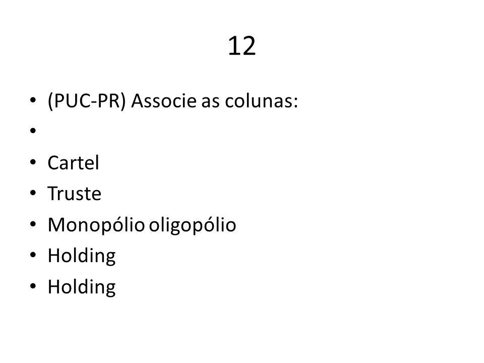 12 (PUC-PR) Associe as colunas: Cartel Truste Monopólio oligopólio Holding