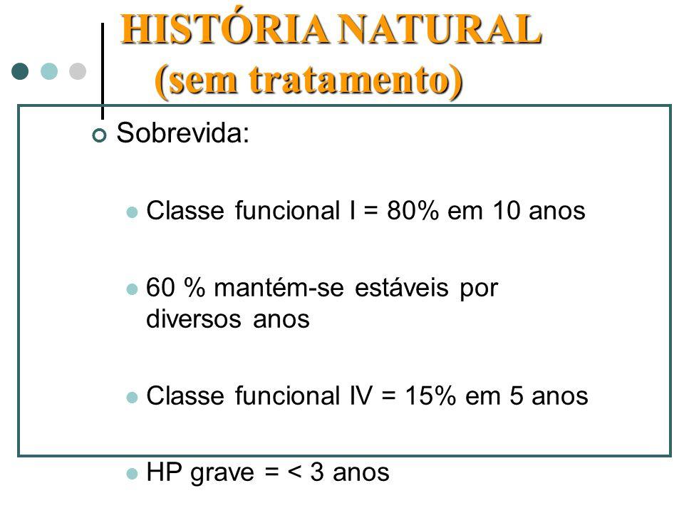 Sobrevida: Classe funcional I = 80% em 10 anos 60 % mantém-se estáveis por diversos anos Classe funcional IV = 15% em 5 anos HP grave = < 3 anos HISTÓRIA NATURAL HISTÓRIA NATURAL (sem tratamento)