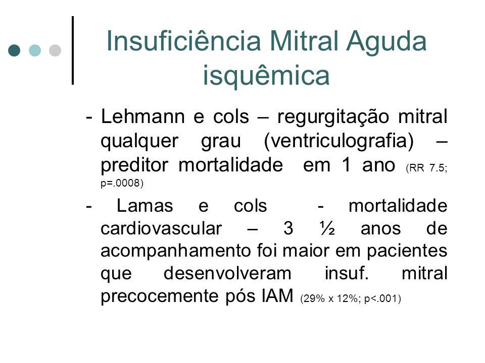 Insuficiência Mitral Aguda isquêmica - Lehmann e cols – regurgitação mitral qualquer grau (ventriculografia) – preditor mortalidade em 1 ano (RR 7.5; p=.0008) - Lamas e cols - mortalidade cardiovascular – 3 ½ anos de acompanhamento foi maior em pacientes que desenvolveram insuf.