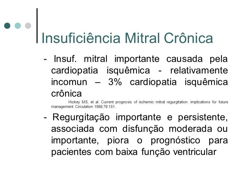 Insuficiência Mitral Crônica - Insuf.