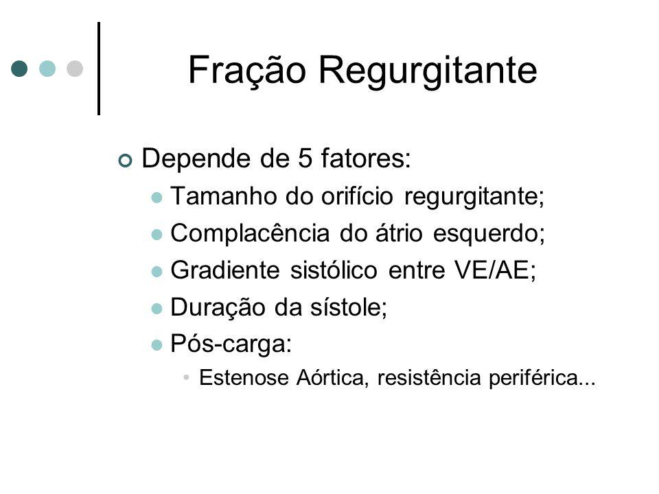 Fração Regurgitante Depende de 5 fatores: Tamanho do orifício regurgitante; Complacência do átrio esquerdo; Gradiente sistólico entre VE/AE; Duração da sístole; Pós-carga: Estenose Aórtica, resistência periférica...