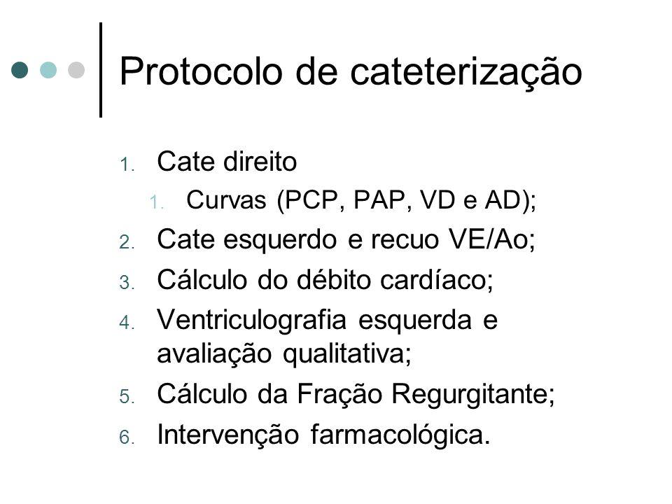 Protocolo de cateterização 1.Cate direito 1. Curvas (PCP, PAP, VD e AD); 2.