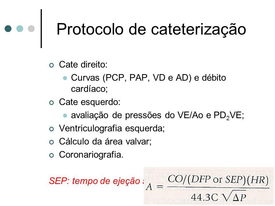 Protocolo de cateterização Cate direito: Curvas (PCP, PAP, VD e AD) e débito cardíaco; Cate esquerdo: avaliação de pressões do VE/Ao e PD 2 VE; Ventriculografia esquerda; Cálculo da área valvar; Coronariografia.