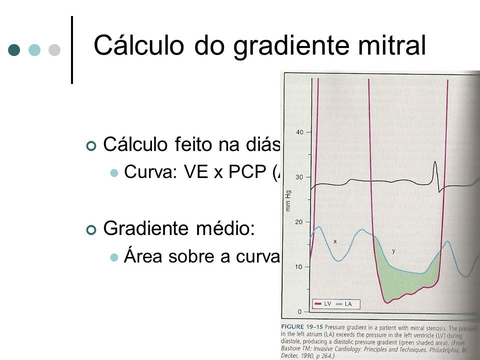 Cálculo do gradiente mitral Cálculo feito na diástole: Curva: VE x PCP (AE) Gradiente médio: Área sobre a curva.