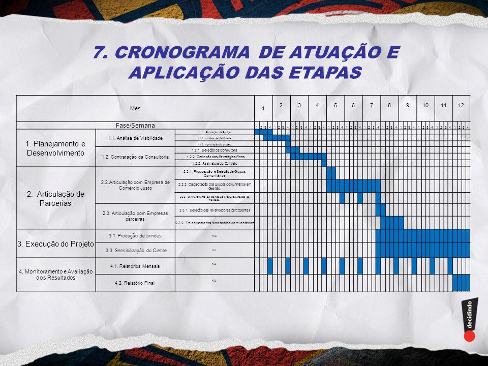 7. CRONOGRAMA DE ATUAÇÃO E APLICAÇÃO DAS ETAPAS Mês1 2 3 4 5 6 7 8 9 10 11 12 Fase/Semana 123412341234123412341234123412341234123412341234 1. Planejam