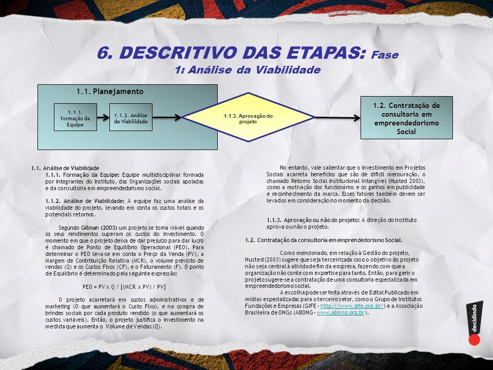 1.1. Planejamento 6. DESCRITIVO DAS ETAPAS: Fase 1: Análise da Viabilidade 1.1.1. formação da Equipe 1.1. Análise de Viabilidade 1.1.1. Formação da Eq