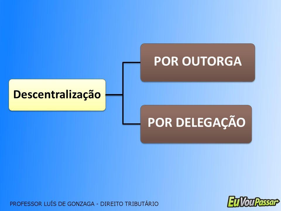 Descentralização POR OUTORGA POR DELEGAÇÃO