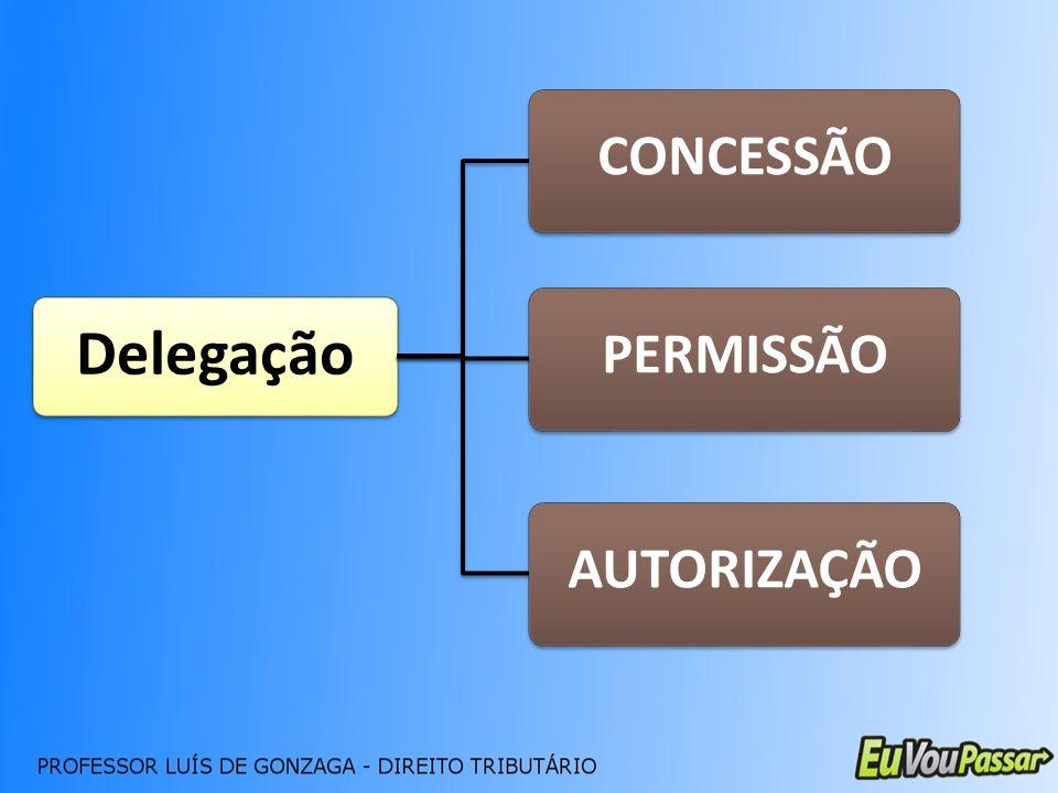 Delegação CONCESSÃOPERMISSÃOAUTORIZAÇÃO