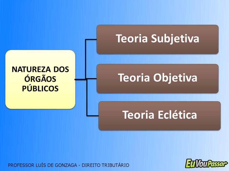 NATUREZA DOS ÓRGÃOS PÚBLICOS Teoria SubjetivaTeoria ObjetivaTeoria Eclética