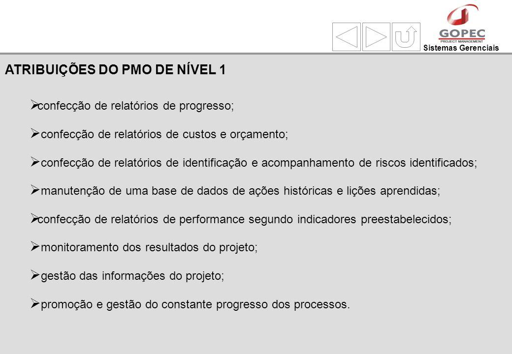 Sistemas Gerenciais confecção de relatórios de progresso; confecção de relatórios de custos e orçamento; confecção de relatórios de identificação e ac