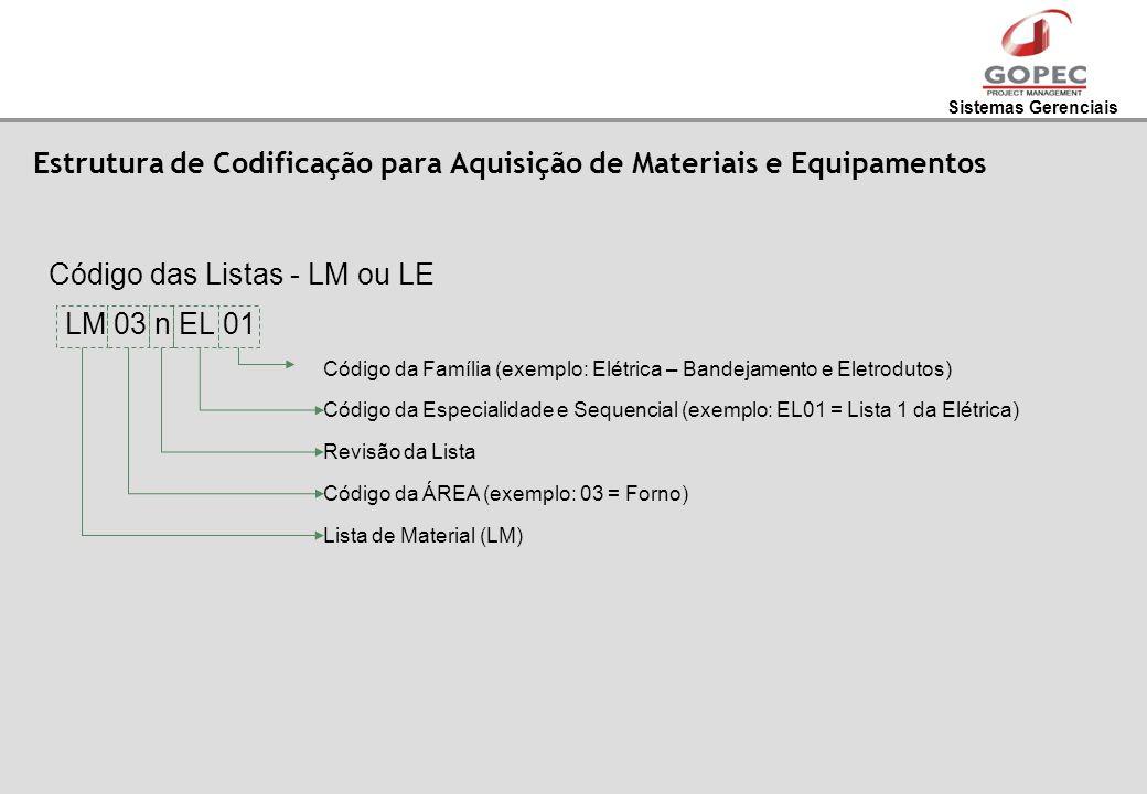 Sistemas Gerenciais Estrutura de Codificação para Aquisição de Materiais e Equipamentos Código das Listas - LM ou LE LM 03 n EL 01 Código da Família (