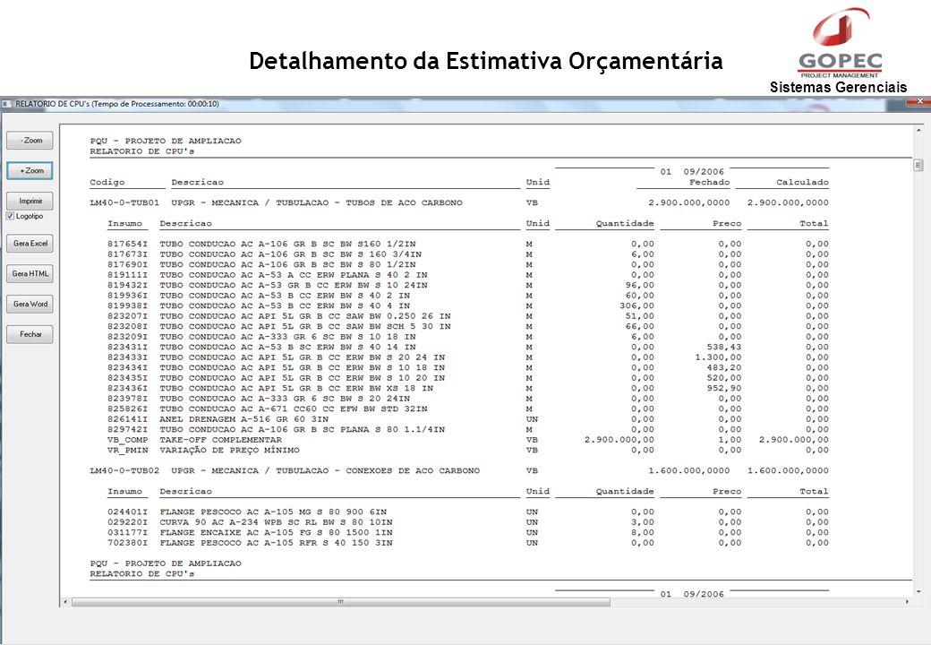 Sistemas Gerenciais Detalhamento da Estimativa Orçamentária