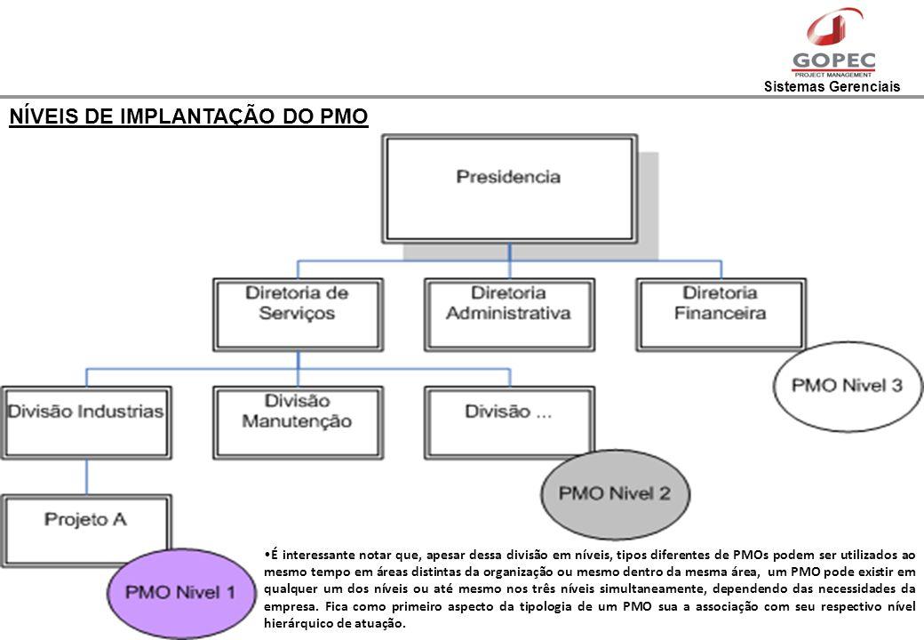 Sistemas Gerenciais É interessante notar que, apesar dessa divisão em níveis, tipos diferentes de PMOs podem ser utilizados ao mesmo tempo em áreas di