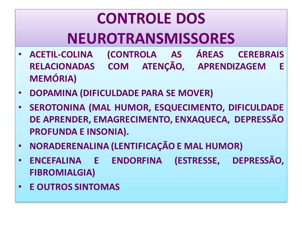 CONTROLE DOS NEUROTRANSMISSORES ACETIL-COLINA (CONTROLA AS ÁREAS CEREBRAIS RELACIONADAS COM ATENÇÃO, APRENDIZAGEM E MEMÓRIA) DOPAMINA (DIFICULDADE PAR