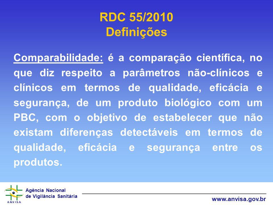 Agência Nacional de Vigilância Sanitária www.anvisa.gov.br RDC 55/2010 Definições Comparabilidade: é a comparação científica, no que diz respeito a pa