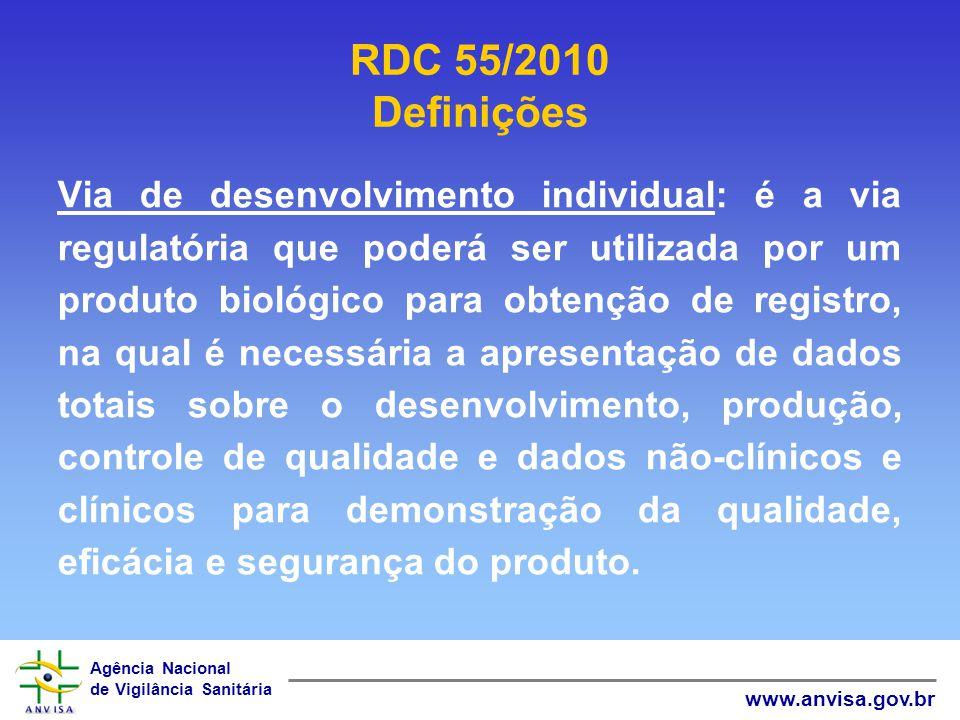 Agência Nacional de Vigilância Sanitária www.anvisa.gov.br Via de desenvolvimento individual: é a via regulatória que poderá ser utilizada por um prod