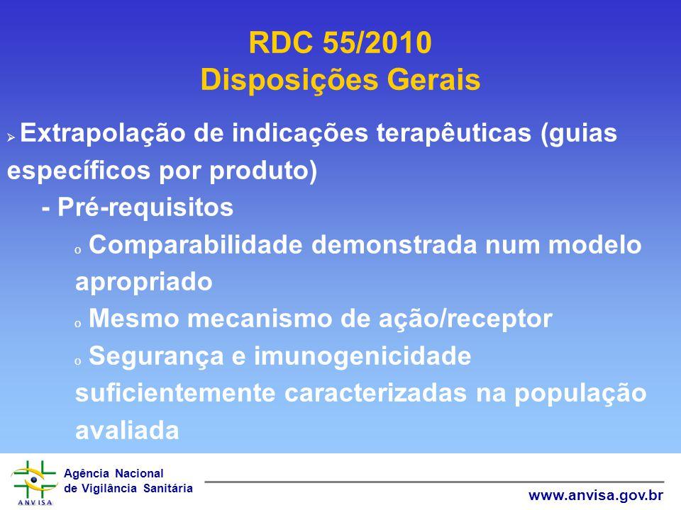Agência Nacional de Vigilância Sanitária www.anvisa.gov.br RDC 55/2010 Disposições Gerais Extrapolação de indicações terapêuticas (guias específicos p