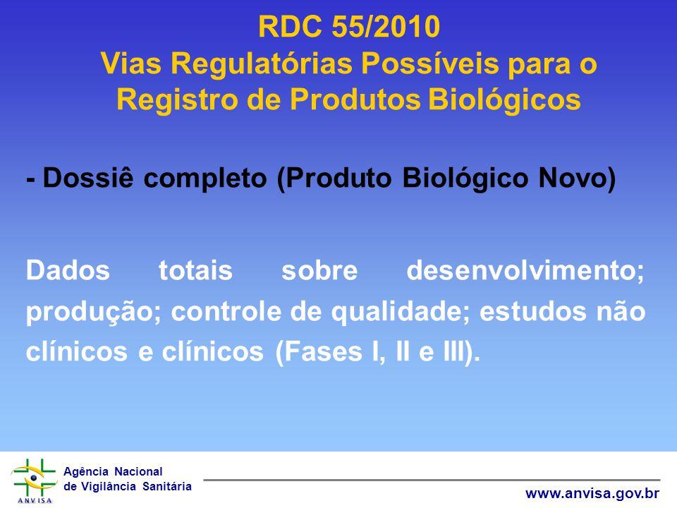 Agência Nacional de Vigilância Sanitária www.anvisa.gov.br RDC 55/2010 Vias Regulatórias Possíveis para o Registro de Produtos Biológicos - Dossiê com