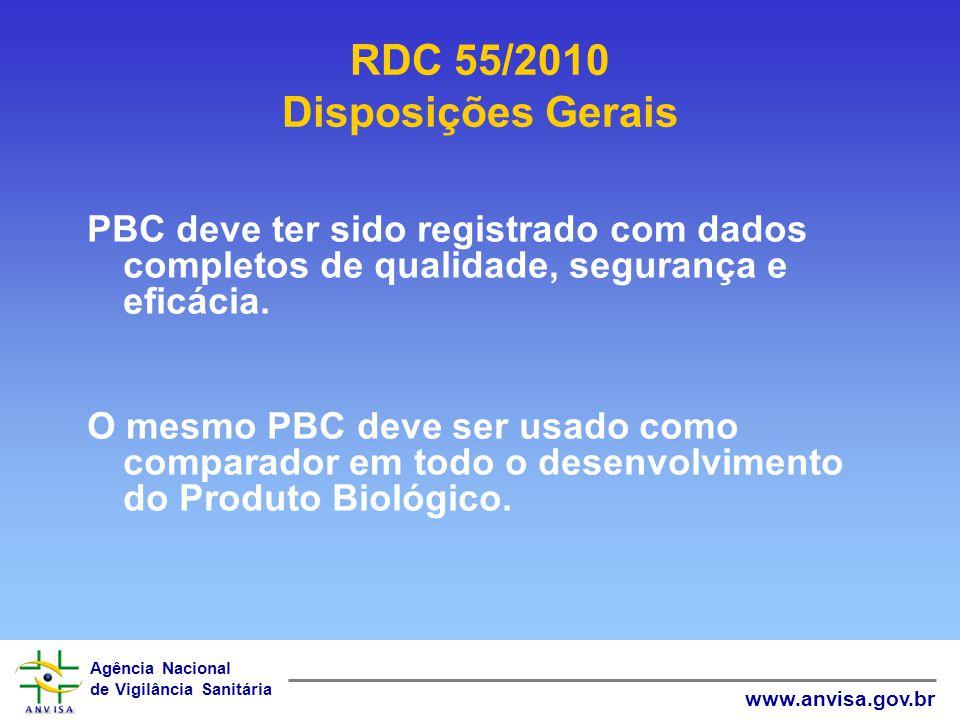 Agência Nacional de Vigilância Sanitária www.anvisa.gov.br RDC 55/2010 Disposições Gerais PBC deve ter sido registrado com dados completos de qualidad