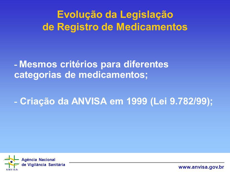 Agência Nacional de Vigilância Sanitária www.anvisa.gov.br Evolução da Legislação de Registro de Medicamentos - Mesmos critérios para diferentes categ