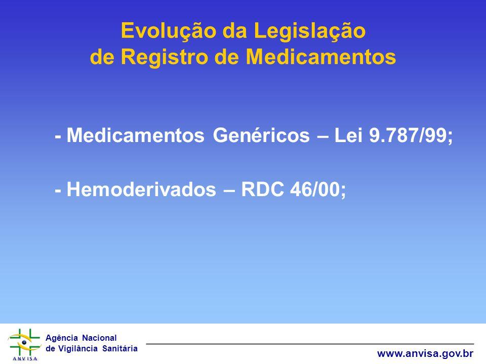 Agência Nacional de Vigilância Sanitária www.anvisa.gov.br Evolução da Legislação de Registro de Medicamentos - Medicamentos Genéricos – Lei 9.787/99;