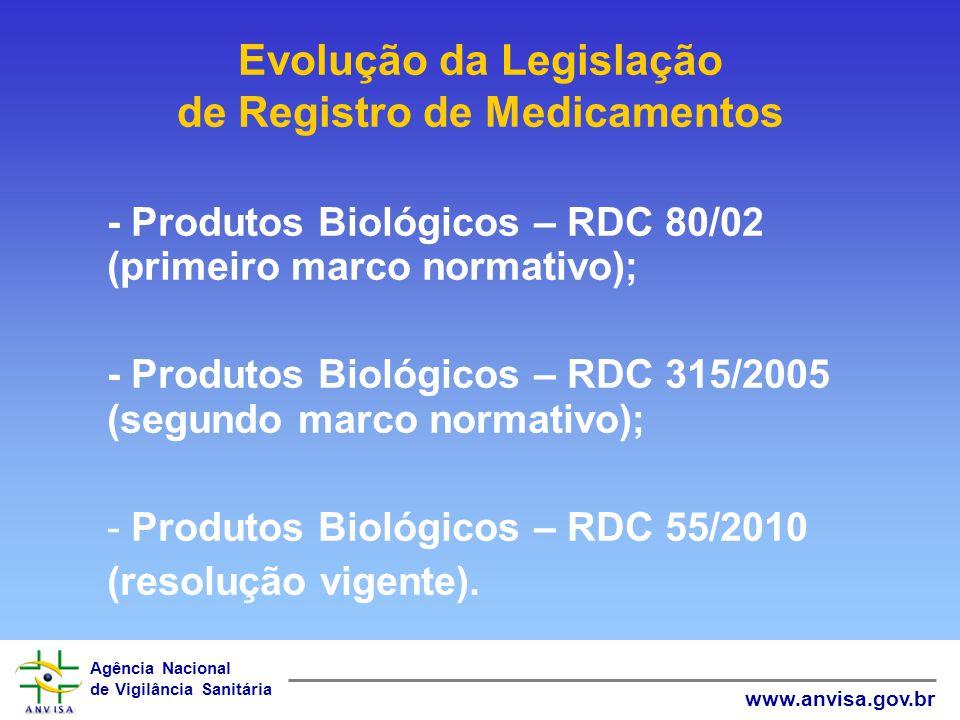 Agência Nacional de Vigilância Sanitária www.anvisa.gov.br Evolução da Legislação de Registro de Medicamentos - Produtos Biológicos – RDC 80/02 (prime