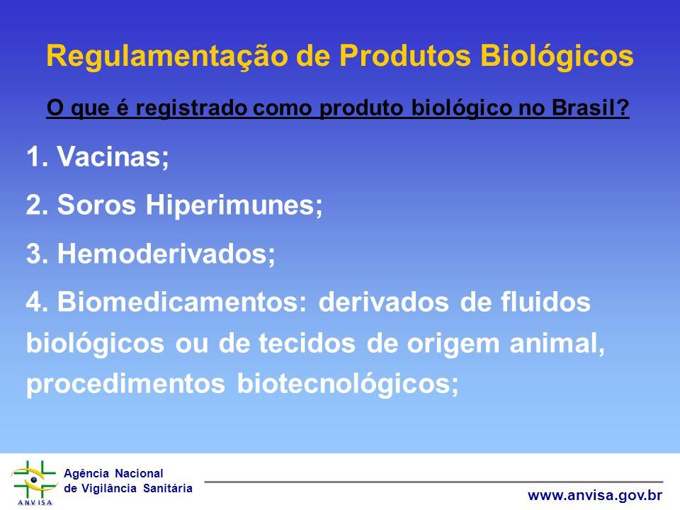 Agência Nacional de Vigilância Sanitária www.anvisa.gov.br Regulamentação de Produtos Biológicos O que é registrado como produto biológico no Brasil?