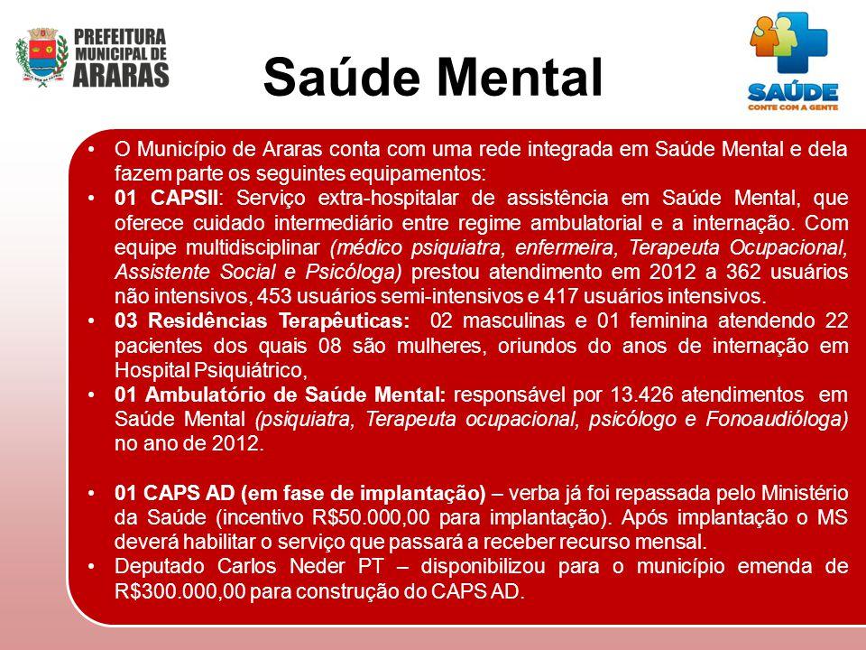 O Município de Araras conta com uma rede integrada em Saúde Mental e dela fazem parte os seguintes equipamentos: 01 CAPSII: Serviço extra-hospitalar d