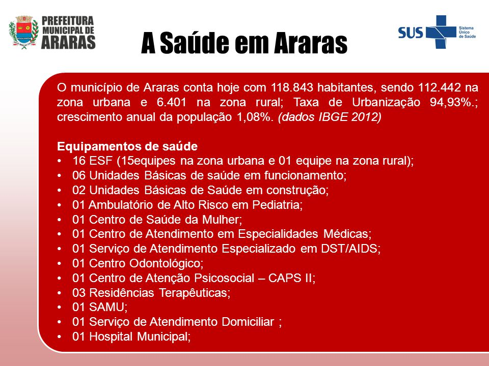 O município de Araras conta hoje com 118.843 habitantes, sendo 112.442 na zona urbana e 6.401 na zona rural; Taxa de Urbanização 94,93%.; crescimento