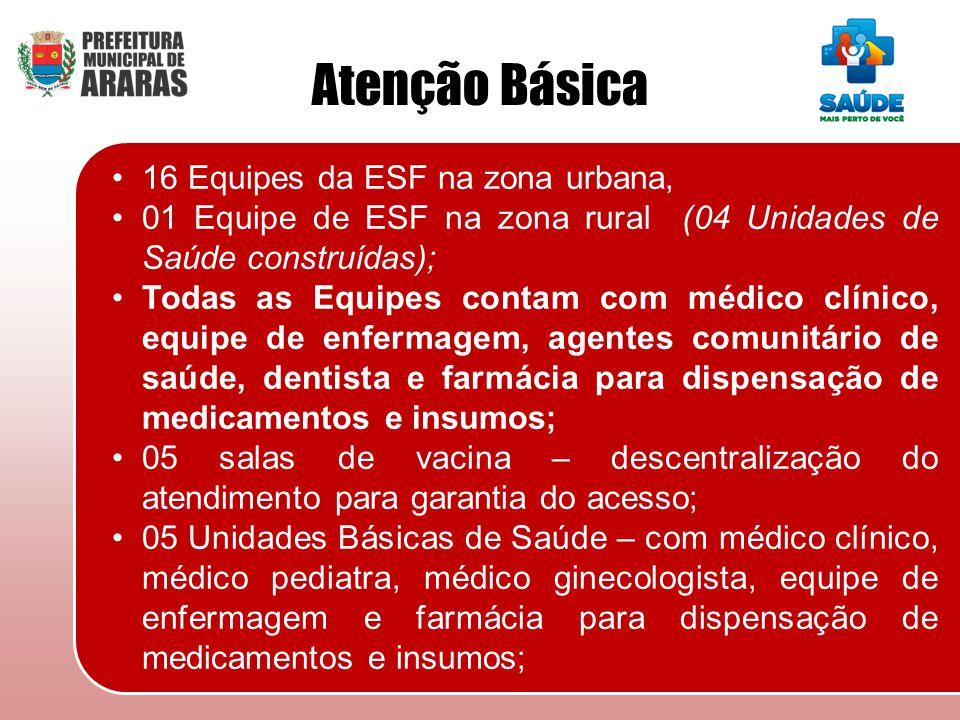 16 Equipes da ESF na zona urbana, 01 Equipe de ESF na zona rural (04 Unidades de Saúde construídas); Todas as Equipes contam com médico clínico, equip