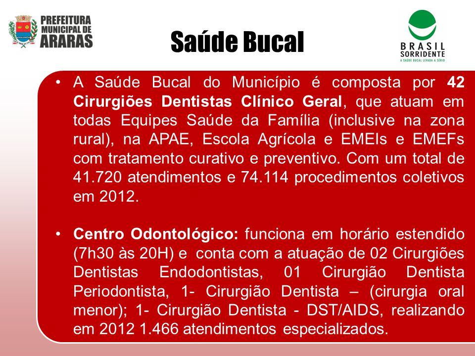 A Saúde Bucal do Município é composta por 42 Cirurgiões Dentistas Clínico Geral, que atuam em todas Equipes Saúde da Família (inclusive na zona rural)