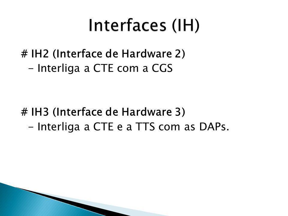 # IH2 (Interface de Hardware 2) - Interliga a CTE com a CGS # IH3 (Interface de Hardware 3) - Interliga a CTE e a TTS com as DAPs.
