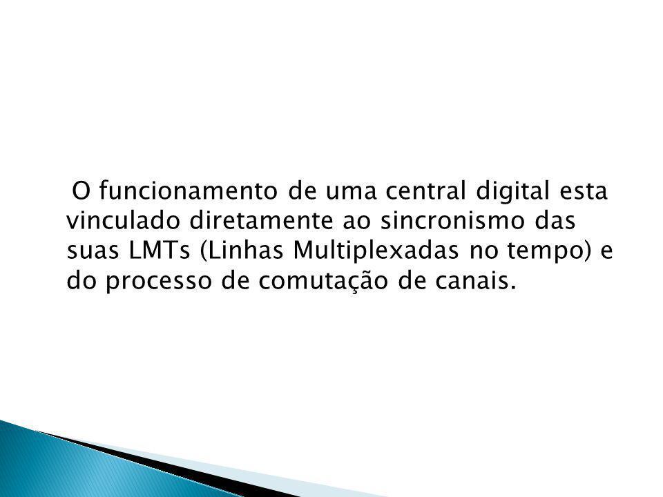 O funcionamento de uma central digital esta vinculado diretamente ao sincronismo das suas LMTs (Linhas Multiplexadas no tempo) e do processo de comuta
