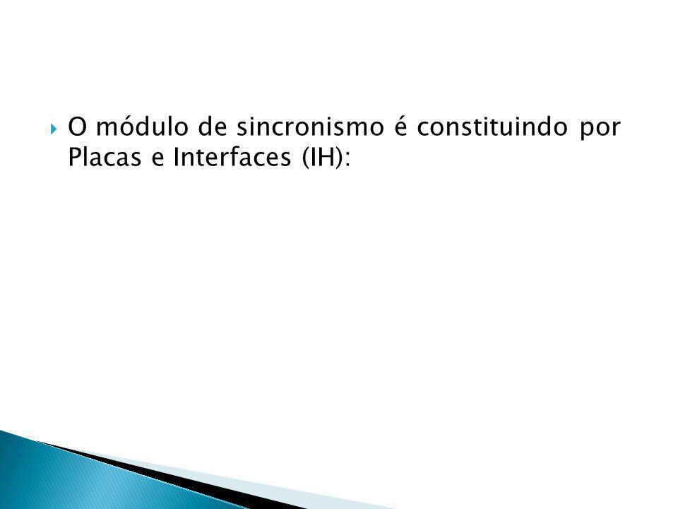 # CGS (Controladora, Geradora de Sincronismo) - Placa responsável pela geração do sincronismo e envio do mesmo pela IH2.