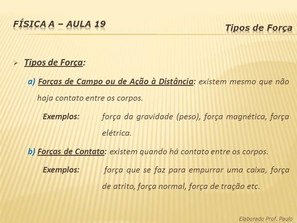 Tipos de Força: a) Forças de Campo ou de Ação à Distância: existem mesmo que não haja contato entre os corpos. Exemplos:força da gravidade (peso), for