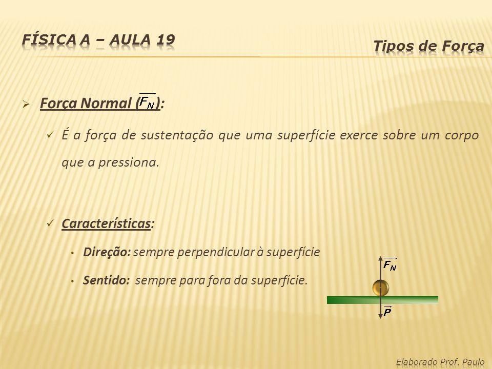 Força Normal ( ): É a força de sustentação que uma superfície exerce sobre um corpo que a pressiona. Características: Direção: sempre perpendicular à