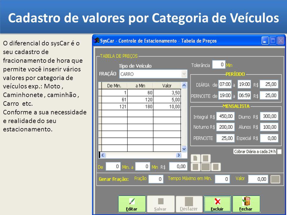 Cadastro de valores por Categoria de Veículos O diferencial do sysCar é o seu cadastro de fracionamento de hora que permite você inserir vários valore