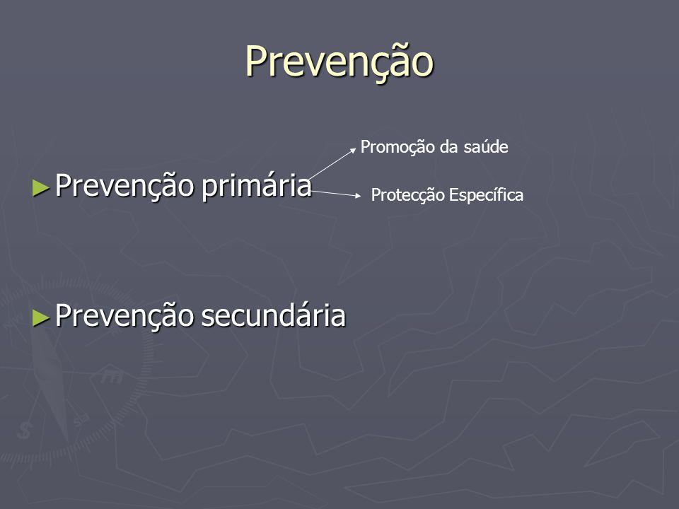 Prevenção Prevenção primária Prevenção primária Prevenção secundária Prevenção secundária Promoção da saúde Protecção Específica